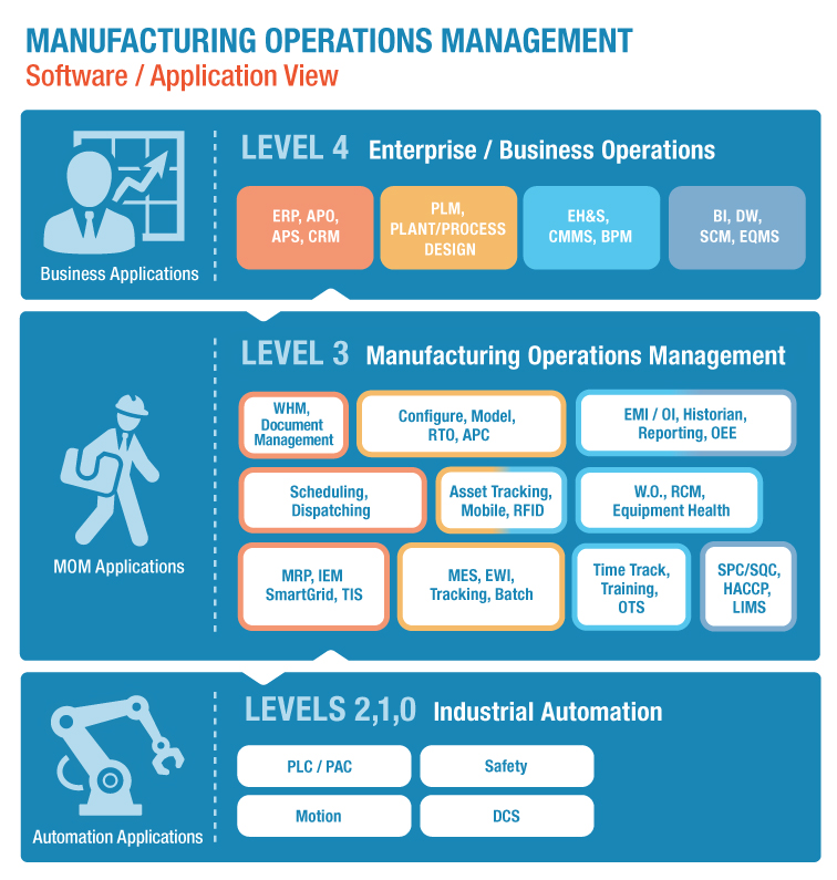 operations integrity management system exxonmobil information technology essay Is developed as a stand-alone essay,  a brochure on exxonmobil's operations integrity management system  assessment within exxonmobil operations.